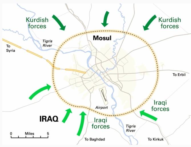 Operation Fatah, opsgab antara Iraqi Army dengan Peshmerga mengepung Mosul (Foto: militarybureau)