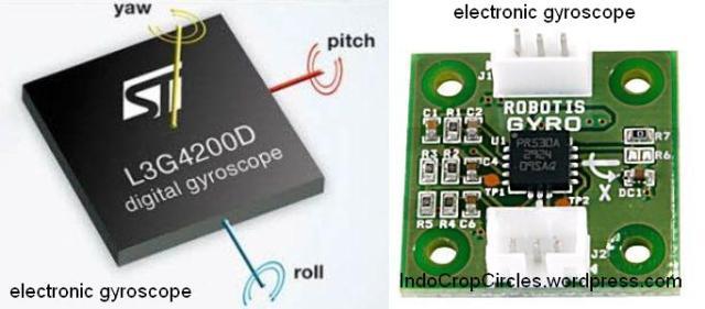 E-Gyroscope