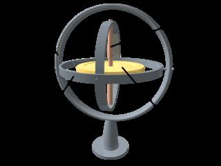 Gyroscope Componen