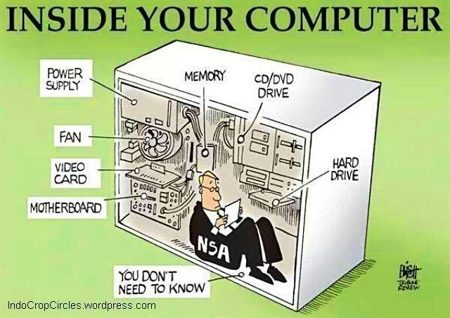 Inside Your Computer