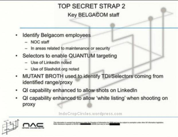 Snowden revealed how the GCHQ and NSA used fake LinkedIn websites to plant spyware. Imgur
