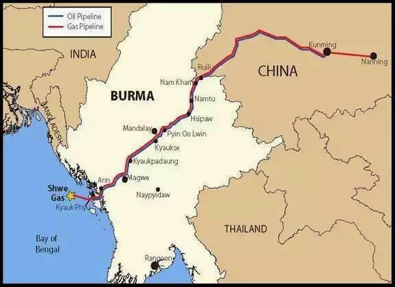 Jalur Pipa Minyak dan Gas Ke China