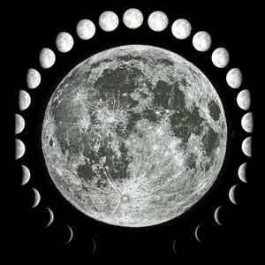 Rotasi Bulan terhadap Bumi